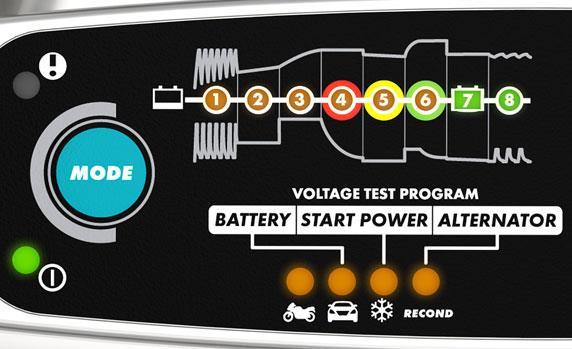 CTEK MXS 5.0 TEST & CHARGE akkumulátor töltő 12V5A