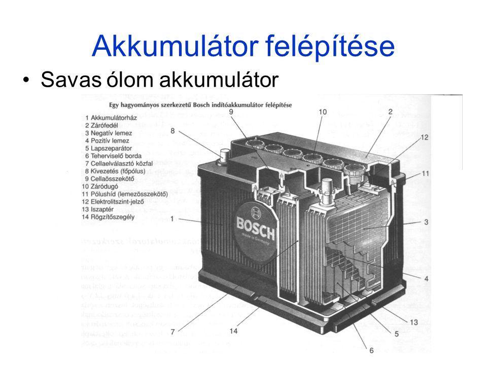 Az-akkumulator-felepitese-es-mukodese